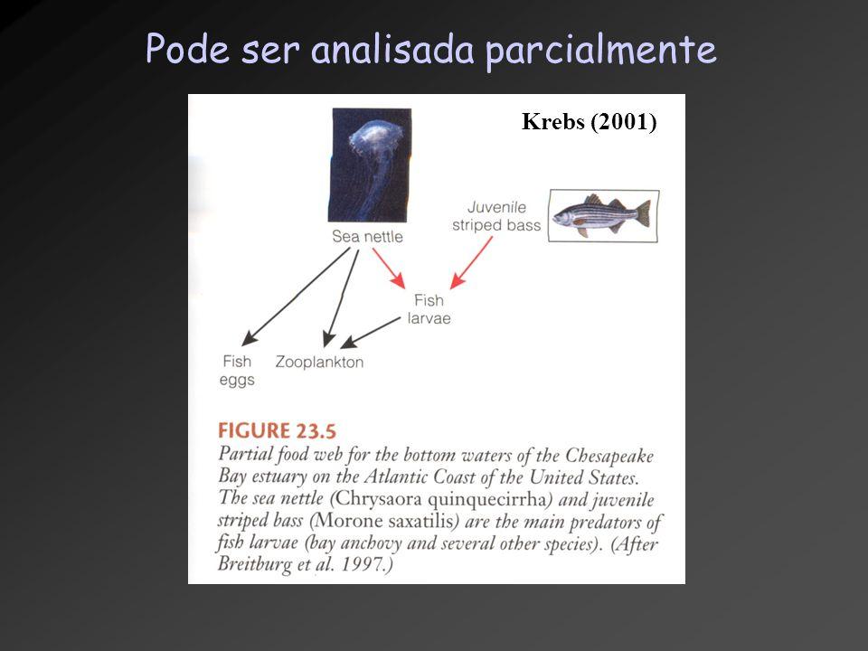 Pode ser analisada parcialmente Krebs (2001)