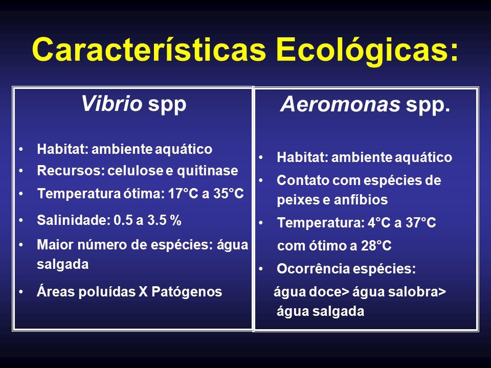 Características Ecológicas: Vibrio spp Habitat: ambiente aquático Recursos: celulose e quitinase Temperatura ótima: 17°C a 35°C Salinidade: 0.5 a 3.5