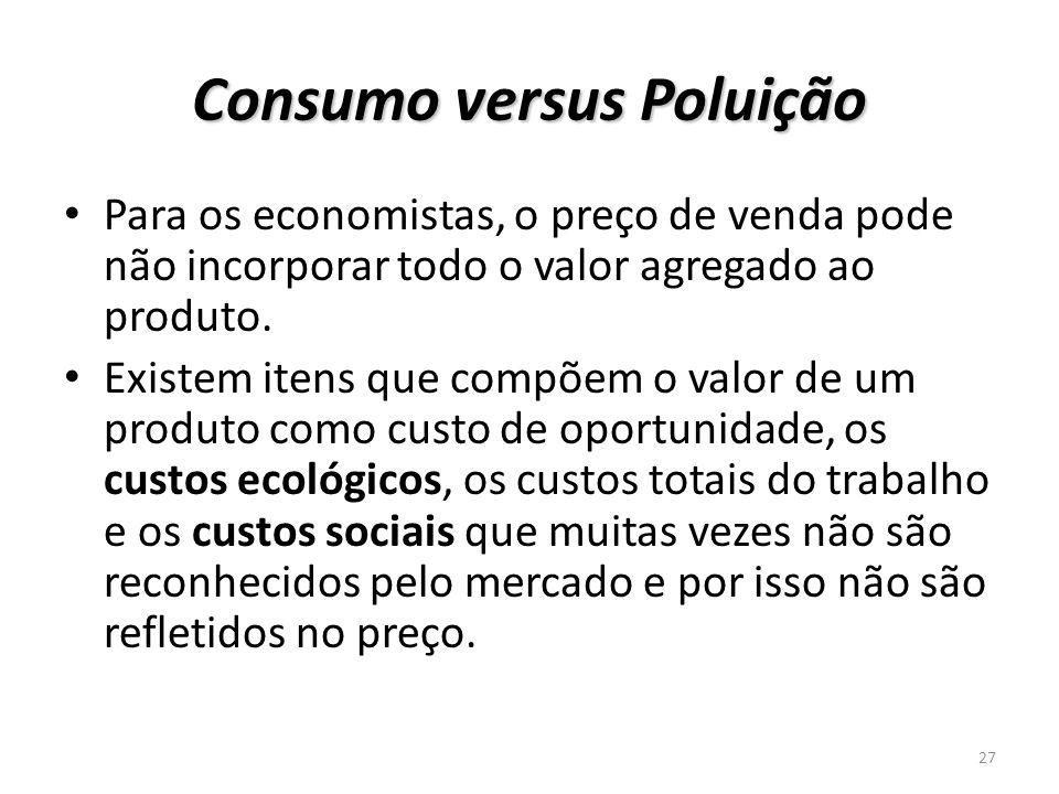 Consumo versus Poluição Para os economistas, o preço de venda pode não incorporar todo o valor agregado ao produto. Existem itens que compõem o valor