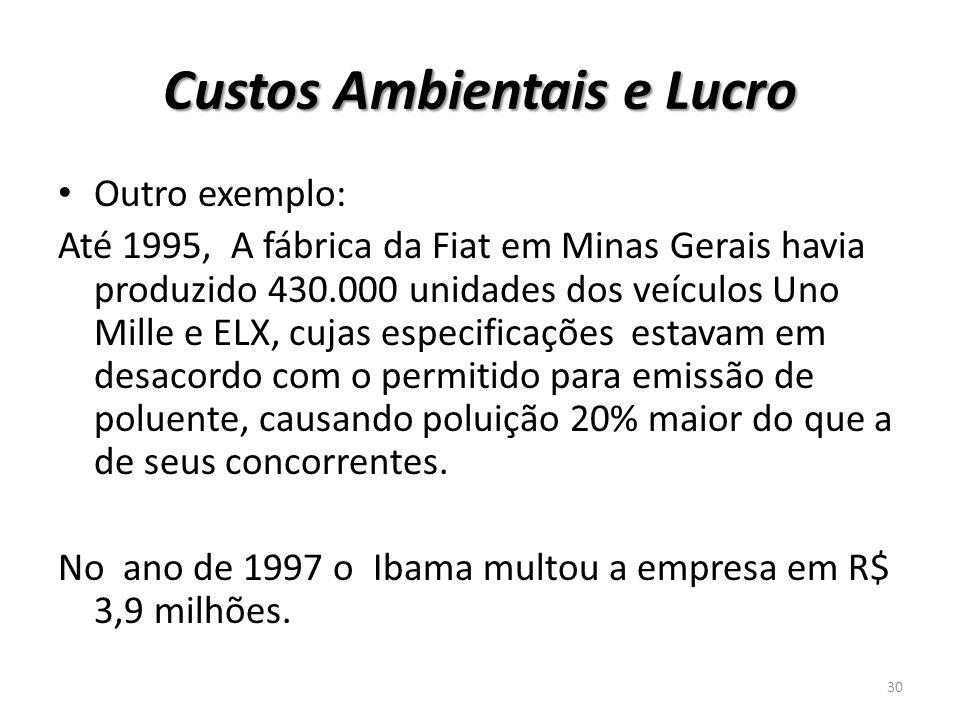 Custos Ambientais e Lucro Outro exemplo: Até 1995, A fábrica da Fiat em Minas Gerais havia produzido 430.000 unidades dos veículos Uno Mille e ELX, cu
