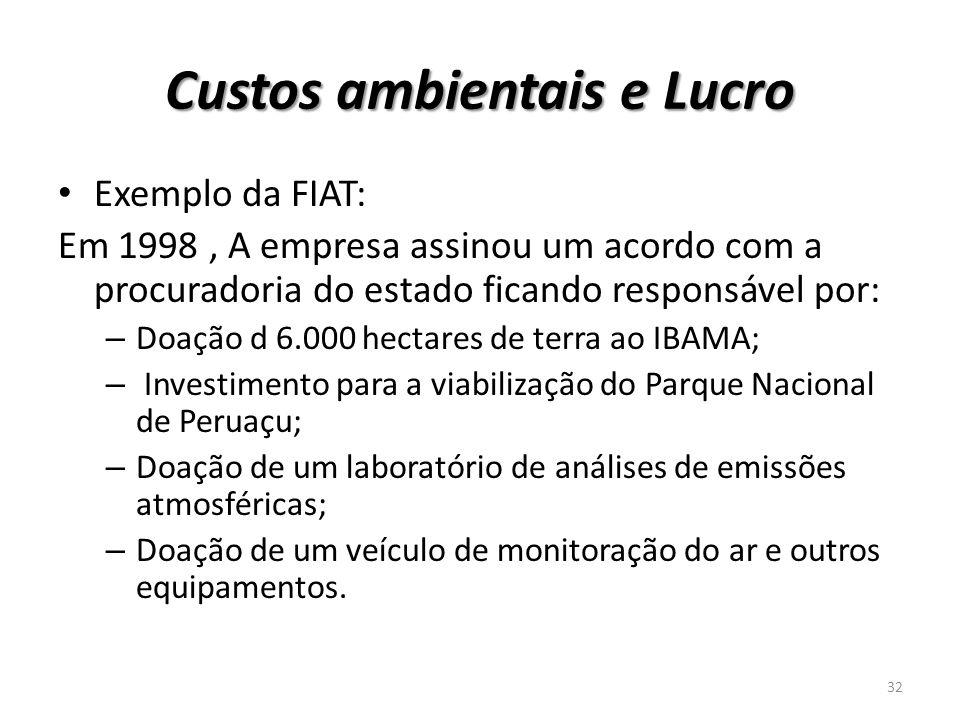 Custos ambientais e Lucro Exemplo da FIAT: Em 1998, A empresa assinou um acordo com a procuradoria do estado ficando responsável por: – Doação d 6.000