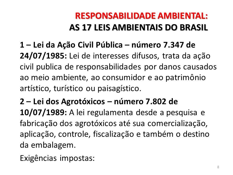 1 – Lei da Ação Civil Pública – número 7.347 de 24/07/1985: Lei de interesses difusos, trata da ação civil publica de responsabilidades por danos caus