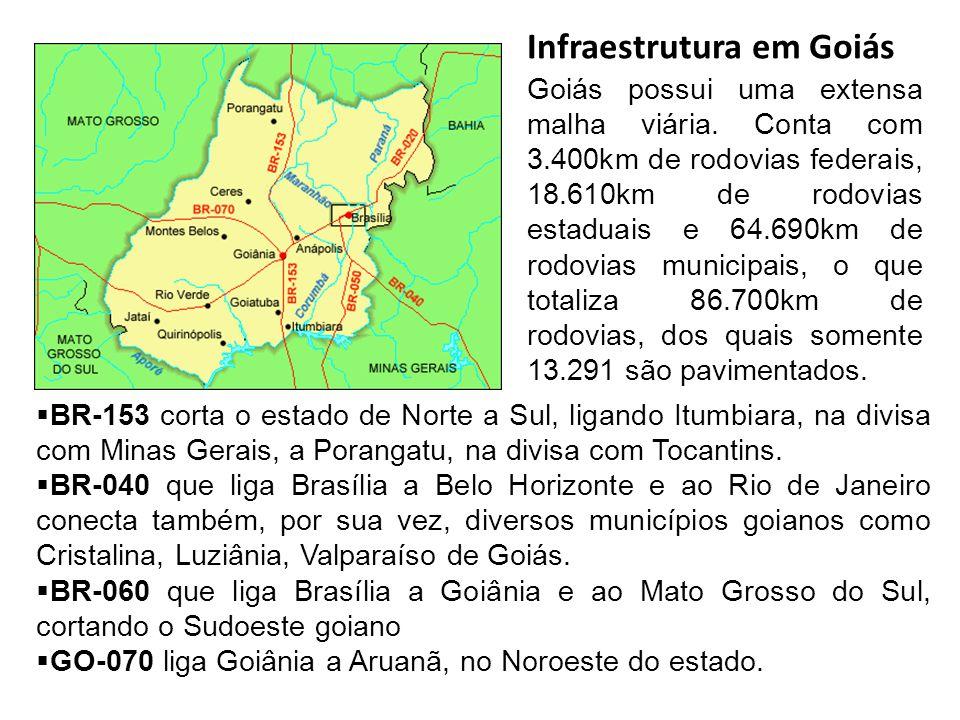 Infraestrutura em Goiás  BR-153 corta o estado de Norte a Sul, ligando Itumbiara, na divisa com Minas Gerais, a Porangatu, na divisa com Tocantins. 