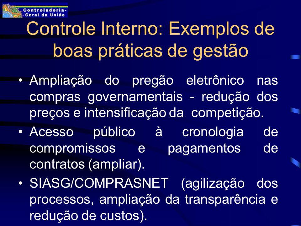 Controle Interno: Exemplos de boas práticas de gestão Ampliação do pregão eletrônico nas compras governamentais - redução dos preços e intensificação da competição.