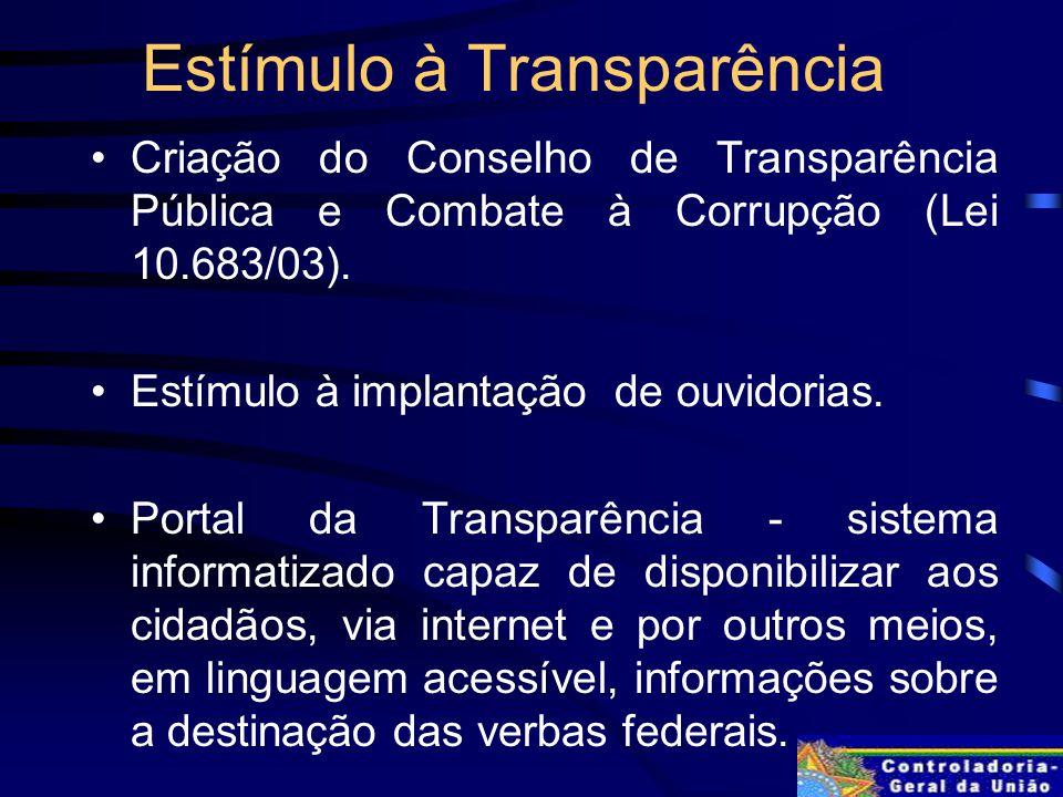 Estímulo à Transparência Criação do Conselho de Transparência Pública e Combate à Corrupção (Lei 10.683/03).