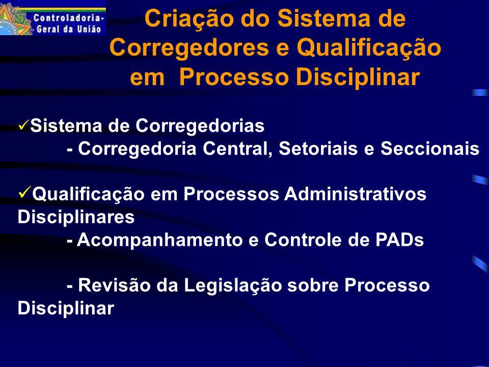 Sistema de Corregedorias - Corregedoria Central, Setoriais e Seccionais Qualificação em Processos Administrativos Disciplinares - Acompanhamento e Controle de PADs - Revisão da Legislação sobre Processo Disciplinar Criação do Sistema de Corregedores e Qualificação em Processo Disciplinar