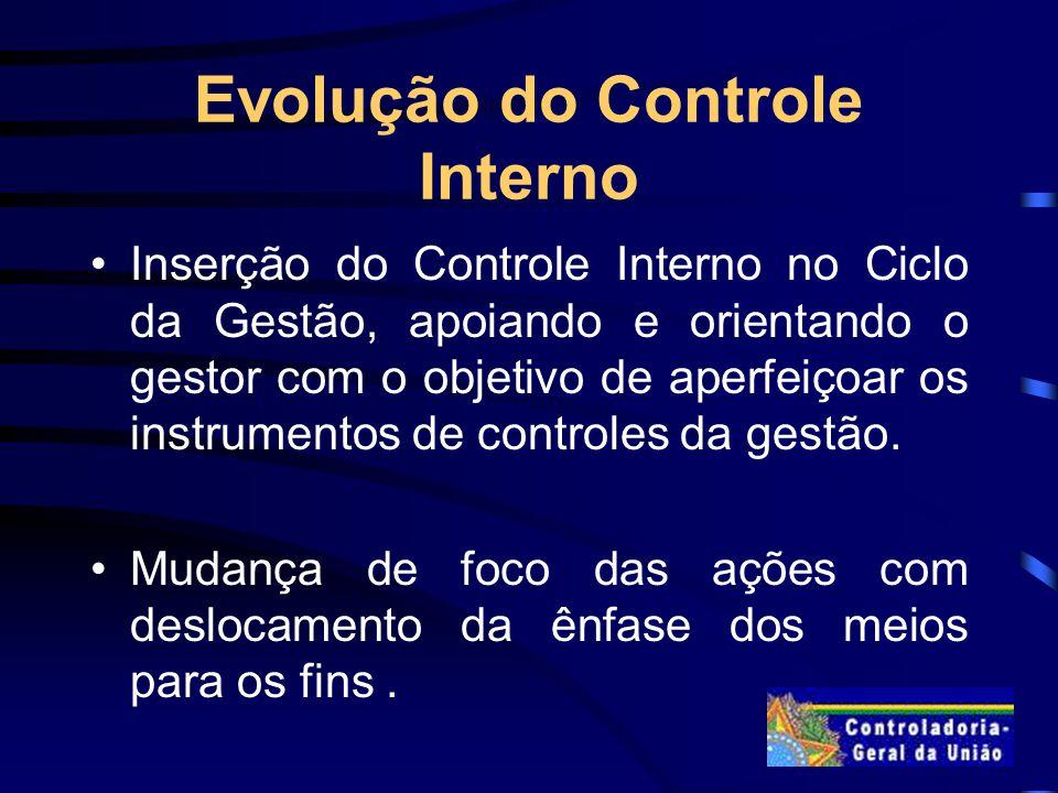 Evolução do Controle Interno Inserção do Controle Interno no Ciclo da Gestão, apoiando e orientando o gestor com o objetivo de aperfeiçoar os instrumentos de controles da gestão.