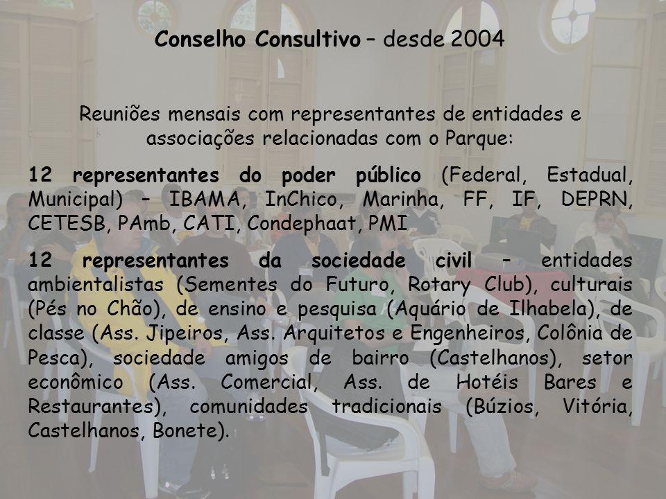 Conselho Consultivo – desde 2004 Reuniões mensais com representantes de entidades e associações relacionadas com o Parque: 12 representantes do poder
