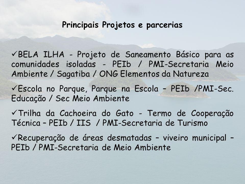 Principais Projetos e parcerias BELA ILHA - Projeto de Saneamento Básico para as comunidades isoladas - PEIb / PMI-Secretaria Meio Ambiente / Sagatiba