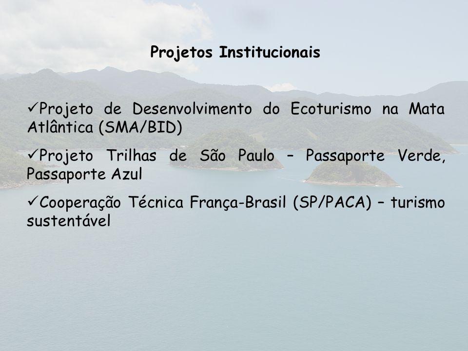 Projetos Institucionais Projeto de Desenvolvimento do Ecoturismo na Mata Atlântica (SMA/BID) Projeto Trilhas de São Paulo – Passaporte Verde, Passapor