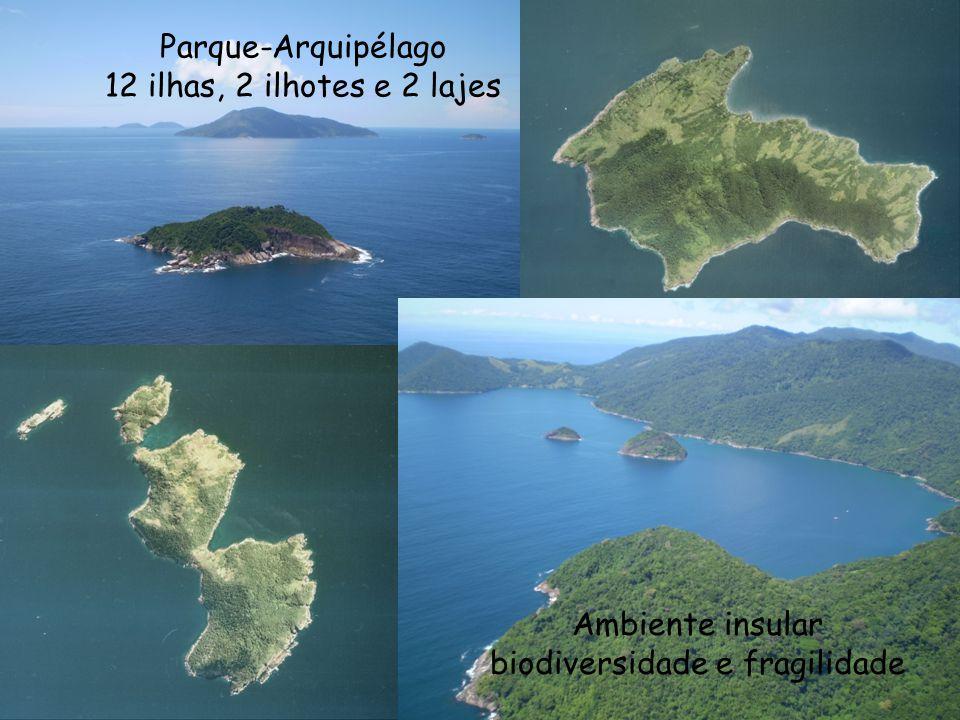 Parque-Arquipélago 12 ilhas, 2 ilhotes e 2 lajes Ambiente insular biodiversidade e fragilidade