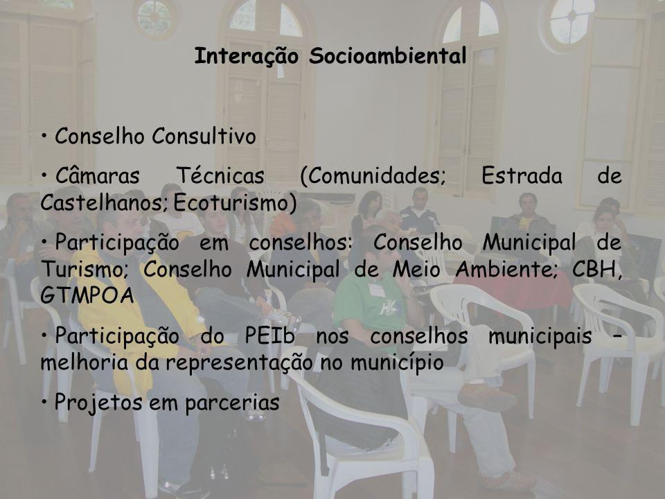 Interação Socioambiental Conselho Consultivo Câmaras Técnicas (Comunidades; Estrada de Castelhanos;Ecoturismo) Participação em conselhos: Conselho Mun