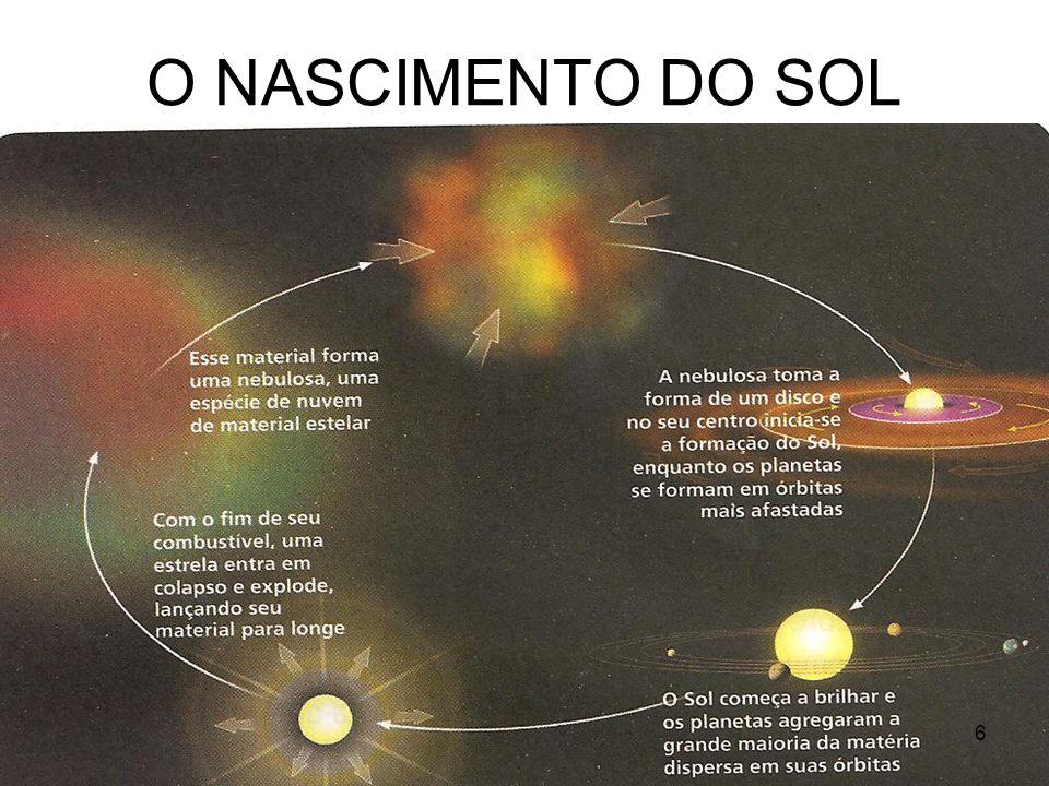 O NASCIMENTO DO SOL 6