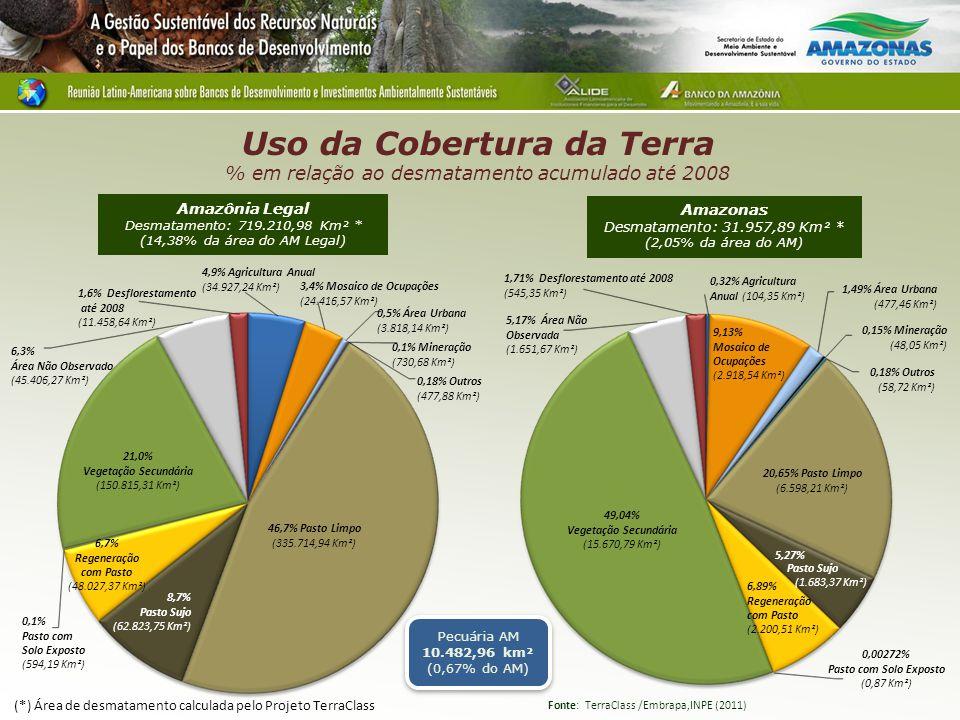 Uso da Cobertura da Terra % em relação ao desmatamento acumulado até 2008 Amazonas Desmatamento: 31.957,89 Km² * (2,05% da área do AM) Amazônia Legal Desmatamento: 719.210,98 Km² * (14,38% da área do AM Legal) (*) Área de desmatamento calculada pelo Projeto TerraClass Fonte: TerraClass /Embrapa,INPE (2011) 1,49% Área Urbana (477,46 Km²) 0,15% Mineração (48,05 Km²) 0,18% Outros (58,72 Km²) 20,65% Pasto Limpo (6.598,21 Km²) 49,04% Vegetação Secundária (15.670,79 Km²) 5,17% Área Não Observada (1.651,67 Km²) 1,71% Desflorestamento até 2008 (545,35 Km²) 0,00272% Pasto com Solo Exposto (0,87 Km²) 0,32% Agricultura Anual (104,35 Km²) 9,13% Mosaico de Ocupações (2.918,54 Km²) 6,89% Regeneração com Pasto (2.200,51 Km²) (1.683,37 Km²) 5,27% Pasto Sujo 46,7% Pasto Limpo (335.714,94 Km²) 21,0% Vegetação Secundária (150.815,31 Km²) 6,7% Regeneração com Pasto (48.027,37 Km²) 0,1% Pasto com Solo Exposto (594,19 Km²) 6,3% Área Não Observado (45.406,27 Km²) 8,7% Pasto Sujo (62.823,75 Km²) 1,6% Desflorestamento até 2008 (11.458,64 Km²) 4,9% Agricultura Anual (34.927,24 Km²) 3,4% Mosaico de Ocupações (24.416,57 Km²) 0,5% Área Urbana (3.818,14 Km²) 0,18% Outros (477,88 Km²) 0,1% Mineração (730,68 Km²) Pecuária AM 10.482,96 km² (0,67% do AM)
