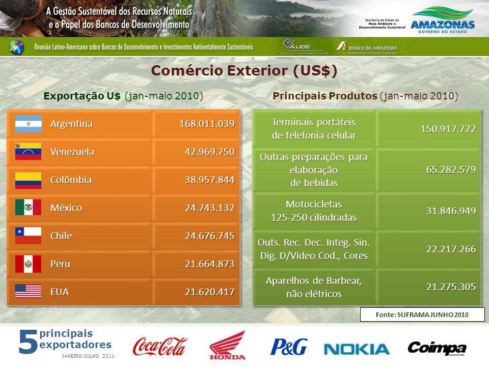 Comércio Exterior (US$) Exportação U$ (jan-maio 2010) 5 JANEIRO-JULHO 2011 principais exportadores Principais Produtos (jan-maio 2010) Fonte: SUFRAMA JUNHO 2010