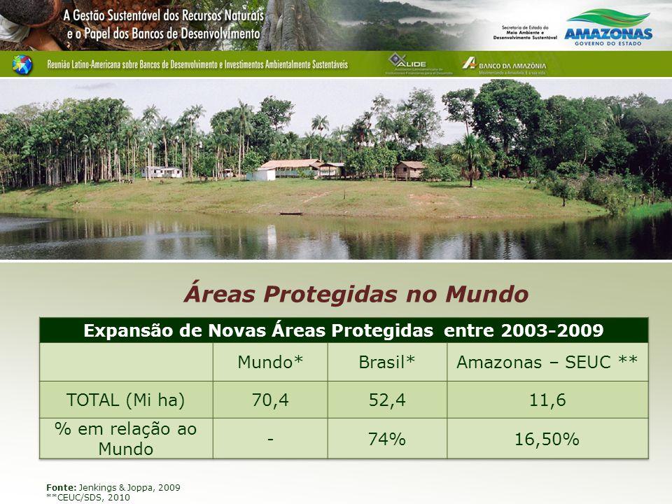 Fonte: Jenkings & Joppa, 2009 **CEUC/SDS, 2010 Áreas Protegidas no Mundo