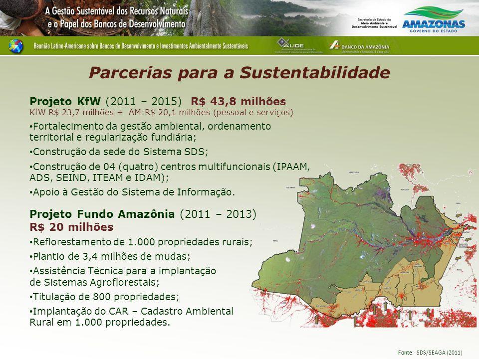 Projeto KfW (2011 – 2015) R$ 43,8 milhões KfW R$ 23,7 milhões + AM:R$ 20,1 milhões (pessoal e serviços) Fortalecimento da gestão ambiental, ordenamento territorial e regularização fundiária; Construção da sede do Sistema SDS; Construção de 04 (quatro) centros multifuncionais (IPAAM, ADS, SEIND, ITEAM e IDAM); Apoio à Gestão do Sistema de Informação.