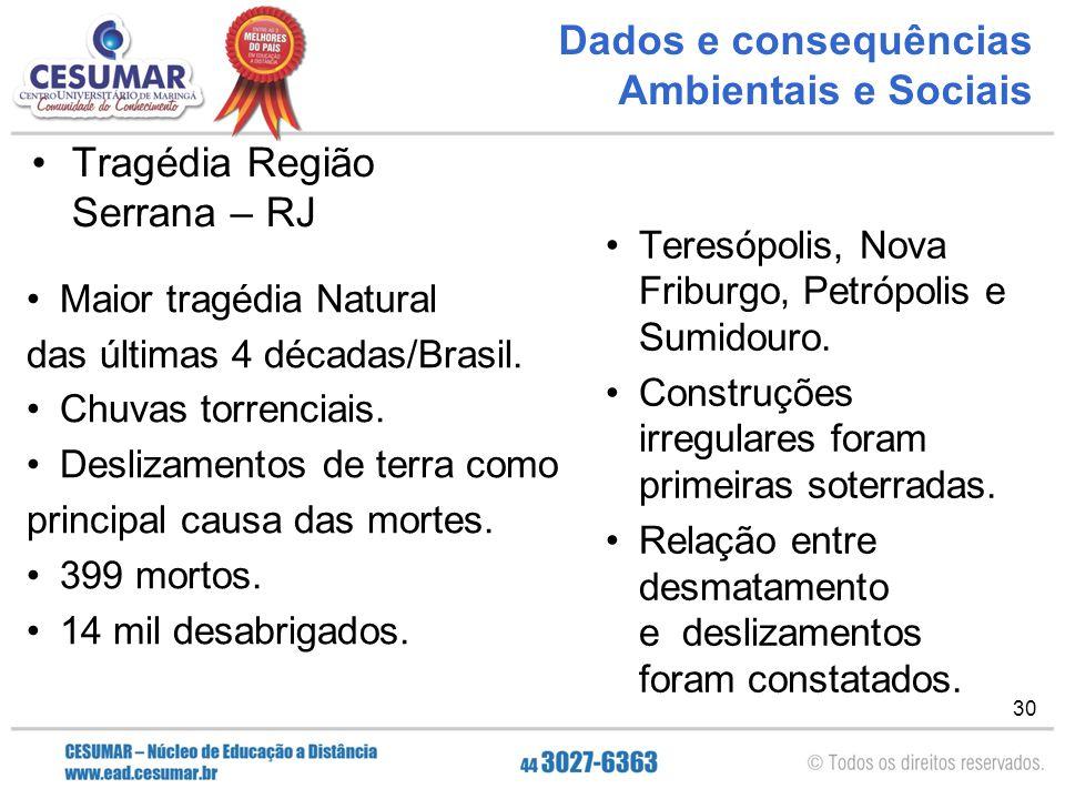 30 Dados e consequências Ambientais e Sociais Tragédia Região Serrana – RJ Teresópolis, Nova Friburgo, Petrópolis e Sumidouro. Construções irregulares