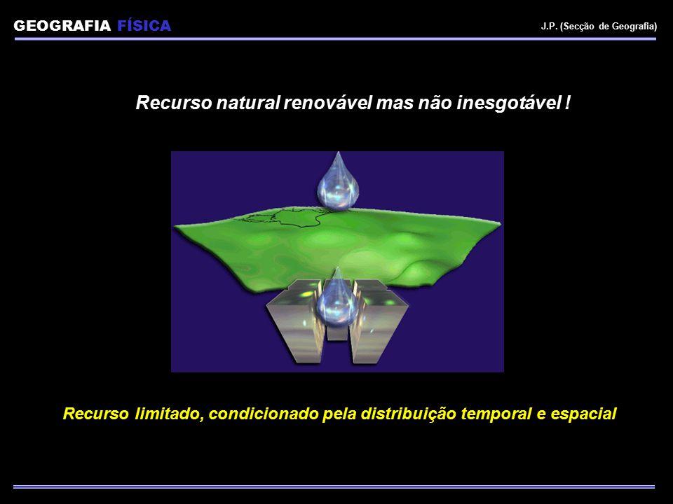 Recurso natural renovável mas não inesgotável ! Recurso limitado, condicionado pela distribuição temporal e espacial GEOGRAFIA FÍSICA J.P. (Secção de