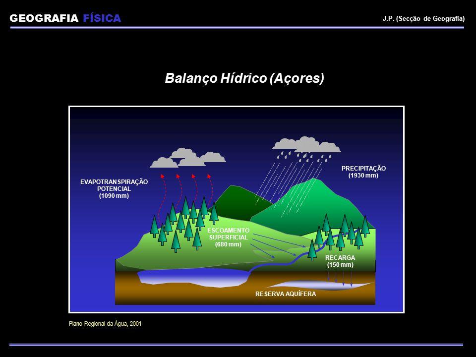 Balanço Hídrico (Açores) Er EVAPOTRANSPIRAÇÃO POTENCIAL (1090 mm) PRECIPITAÇÃO (1930 mm) ESCOAMENTO SUPERFICIAL (680 mm) RECARGA (150 mm) RESERVA AQUÍ