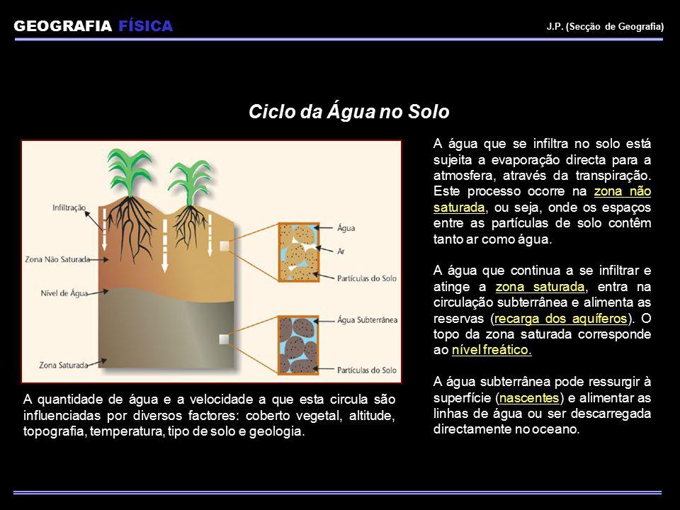 Ciclo da Água no Solo Er A água que se infiltra no solo está sujeita a evaporação directa para a atmosfera, através da transpiração. Este processo oco