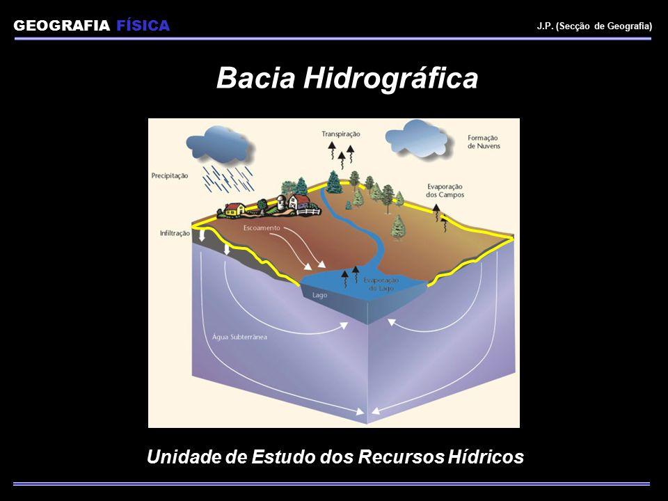 Unidade de Estudo dos Recursos Hídricos Bacia Hidrográfica GEOGRAFIA FÍSICA J.P. (Secção de Geografia)