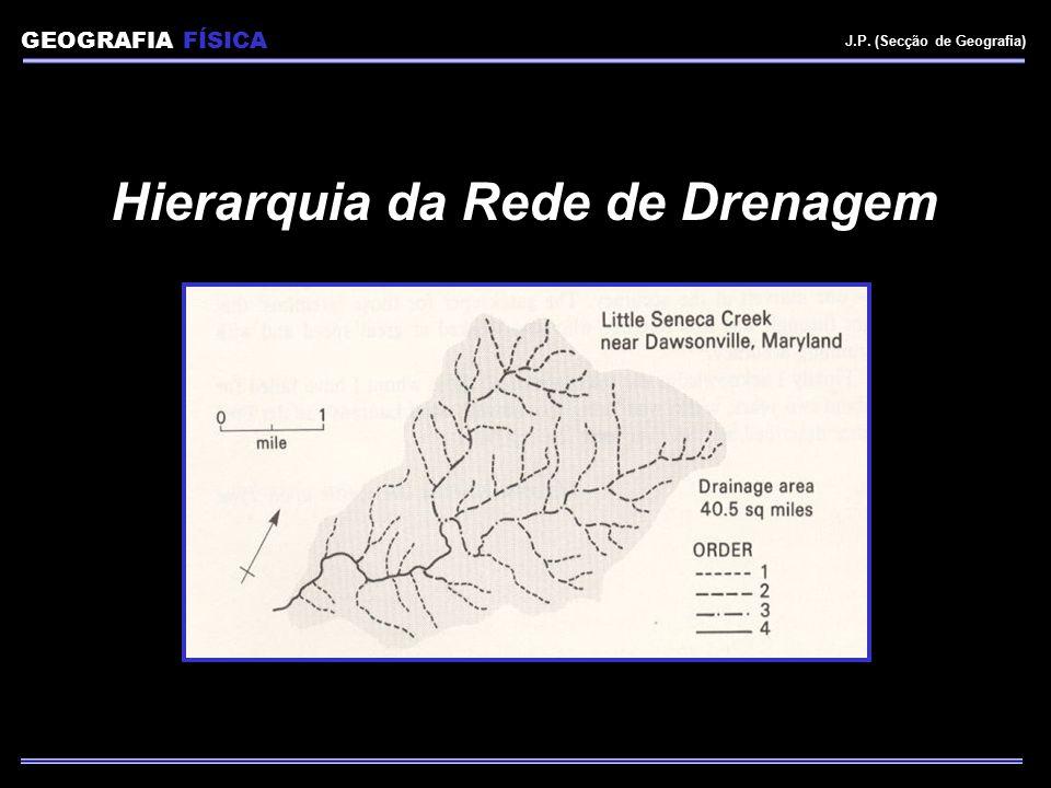 Er GEOGRAFIA FÍSICA J.P. (Secção de Geografia) Hierarquia da Rede de Drenagem