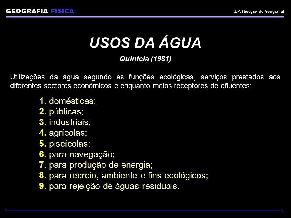 USOS DA ÁGUA Quintela (1981) Utilizações da água segundo as funções ecológicas, serviços prestados aos diferentes sectores económicos e enquanto meios