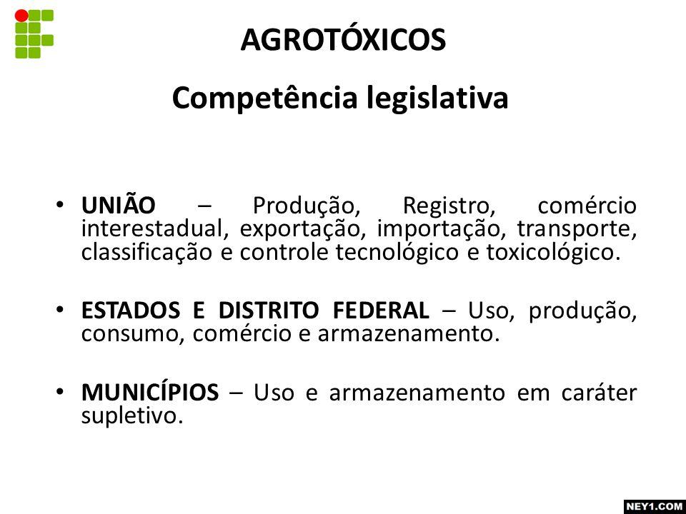Competência legislativa UNIÃO – Produção, Registro, comércio interestadual, exportação, importação, transporte, classificação e controle tecnológico e toxicológico.