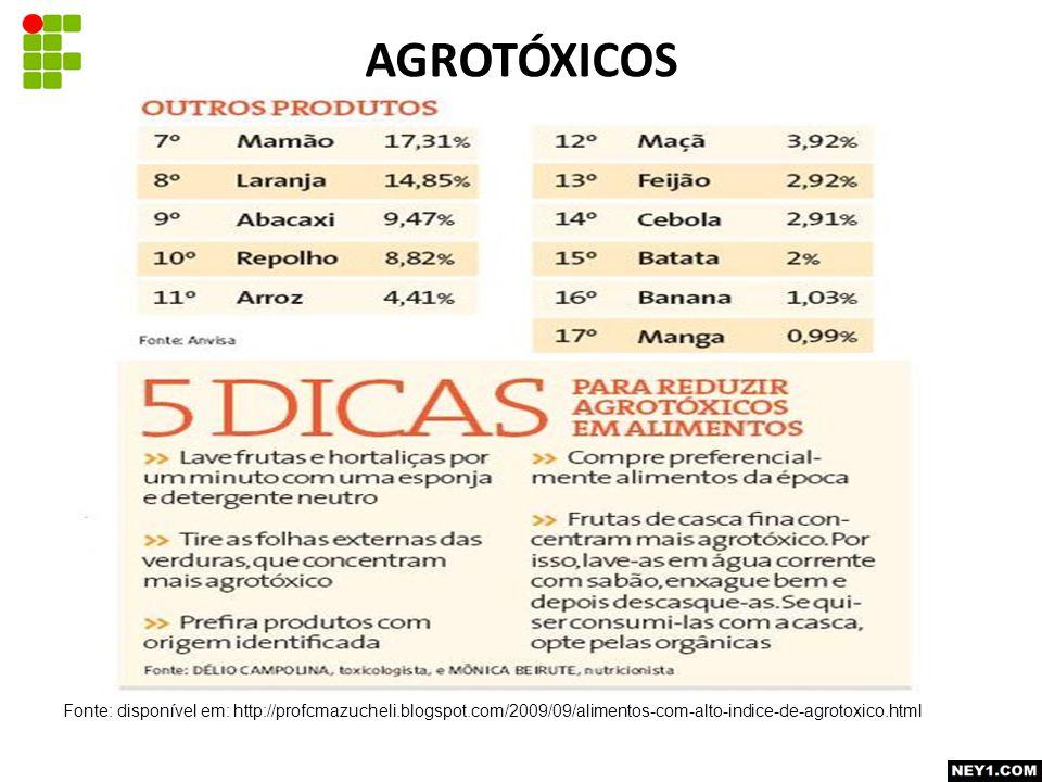 Fonte: disponível em: http://profcmazucheli.blogspot.com/2009/09/alimentos-com-alto-indice-de-agrotoxico.html AGROTÓXICOS