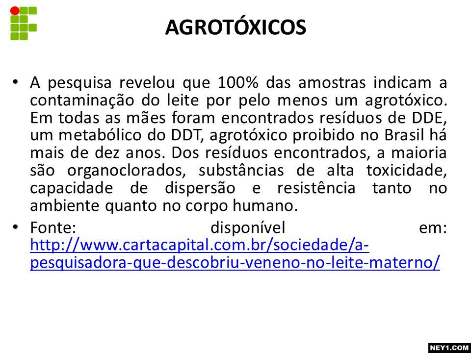 A pesquisa revelou que 100% das amostras indicam a contaminação do leite por pelo menos um agrotóxico.