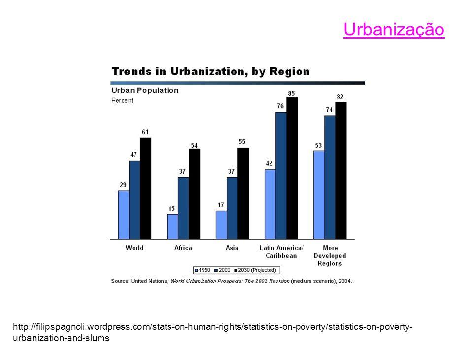http://filipspagnoli.wordpress.com/stats-on-human-rights/statistics-on-poverty/statistics-on-poverty- urbanization-and-slums Urbanização