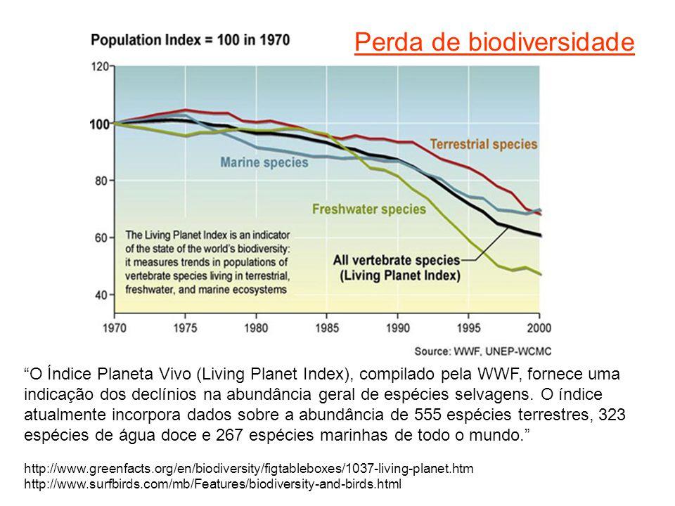 Perda de biodiversidade O Índice Planeta Vivo (Living Planet Index), compilado pela WWF, fornece uma indicação dos declínios na abundância geral de espécies selvagens.