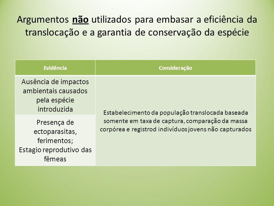 EvidênciasFonteConfiabilidade Ausência de impactos ambientais causados pela espécie introduzida Marini, M.A.