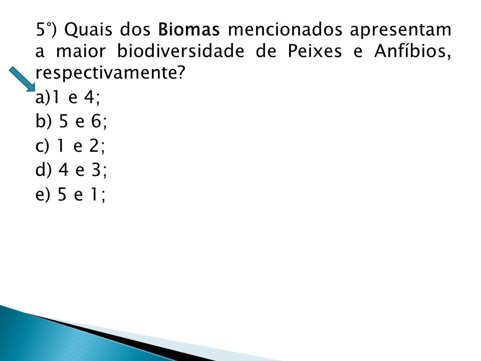 5°) Quais dos Biomas mencionados apresentam a maior biodiversidade de Peixes e Anfíbios, respectivamente? a)1 e 4; b) 5 e 6; c) 1 e 2; d) 4 e 3; e) 5