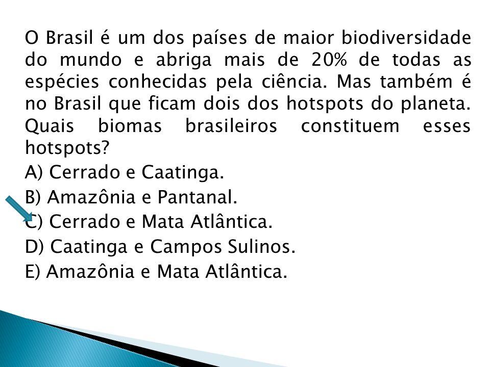 O Brasil é um dos países de maior biodiversidade do mundo e abriga mais de 20% de todas as espécies conhecidas pela ciência.