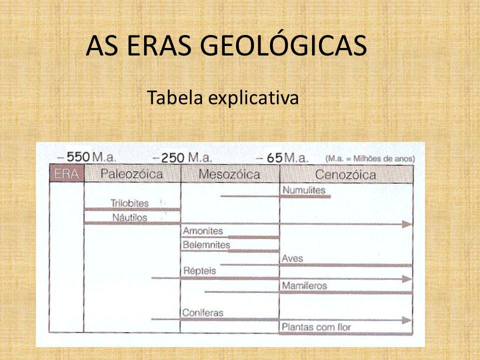 AS ERAS GEOLÓGICAS Tabela explicativa