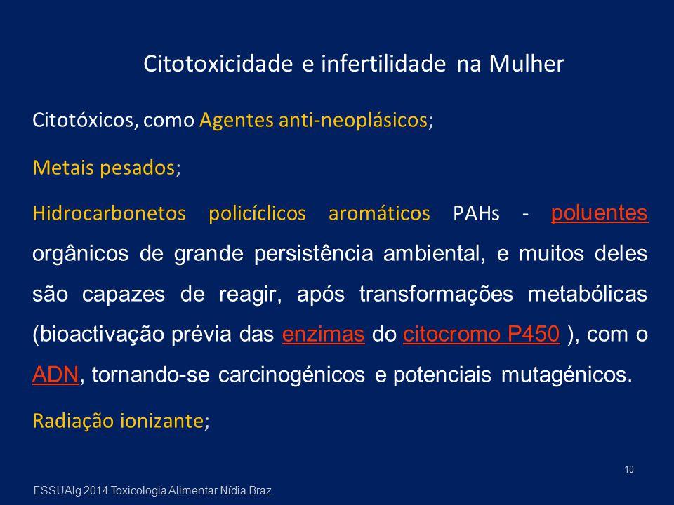 Citotoxicidade e infertilidade na Mulher Citotóxicos, como Agentes anti-neoplásicos; Metais pesados; Hidrocarbonetos policíclicos aromáticos PAHs - po