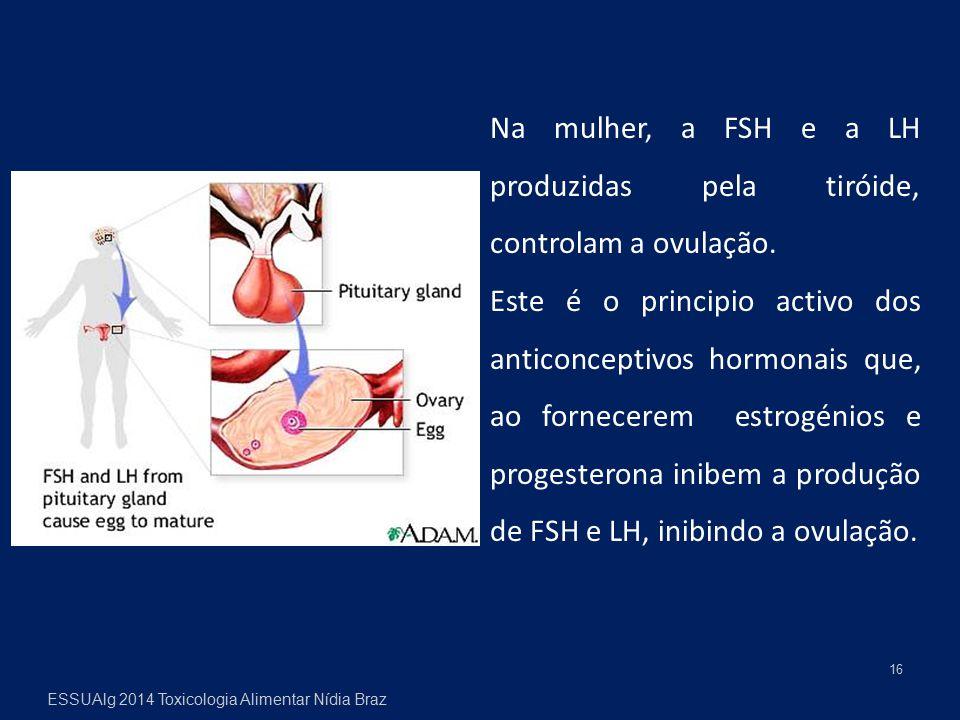16 Na mulher, a FSH e a LH produzidas pela tiróide, controlam a ovulação. Este é o principio activo dos anticonceptivos hormonais que, ao fornecerem e