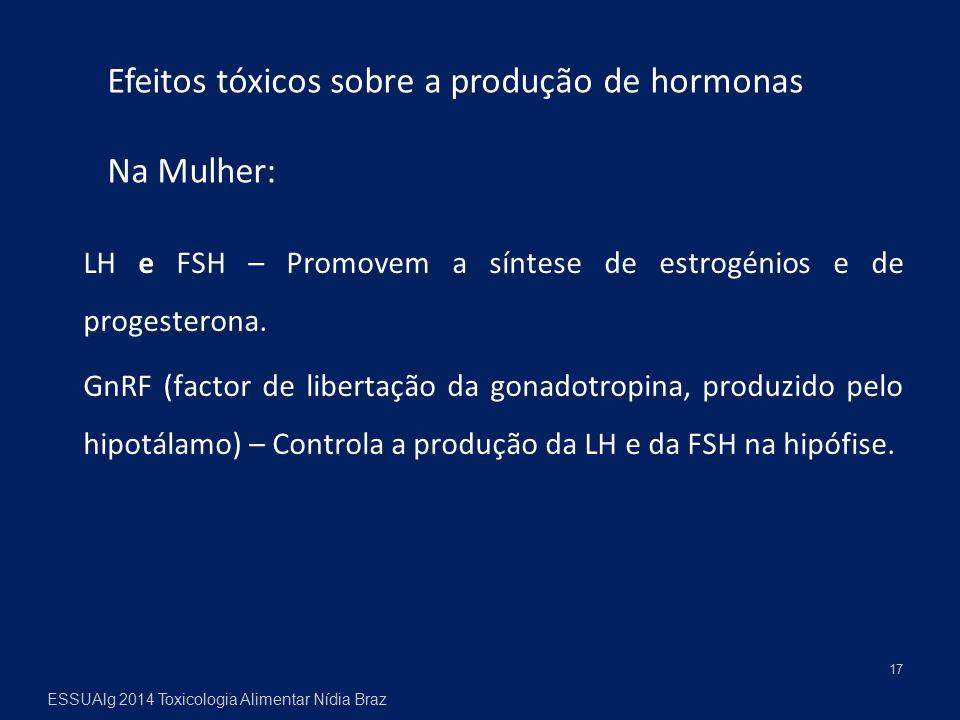 LH e FSH – Promovem a síntese de estrogénios e de progesterona. GnRF (factor de libertação da gonadotropina, produzido pelo hipotálamo) – Controla a p