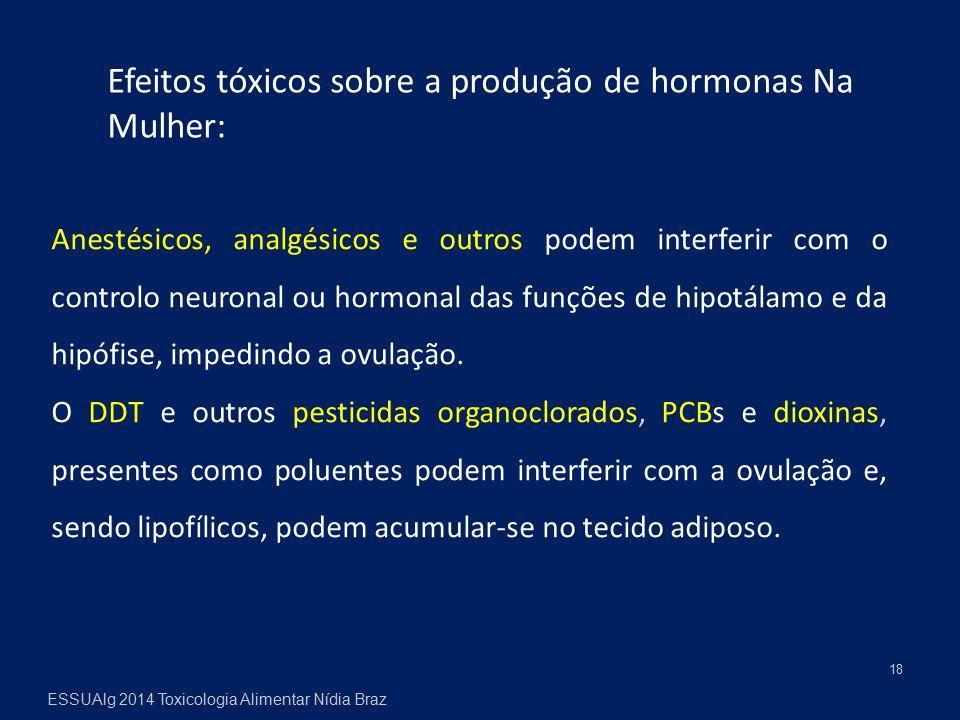 18 Efeitos tóxicos sobre a produção de hormonas Na Mulher: Anestésicos, analgésicos e outros podem interferir com o controlo neuronal ou hormonal das funções de hipotálamo e da hipófise, impedindo a ovulação.