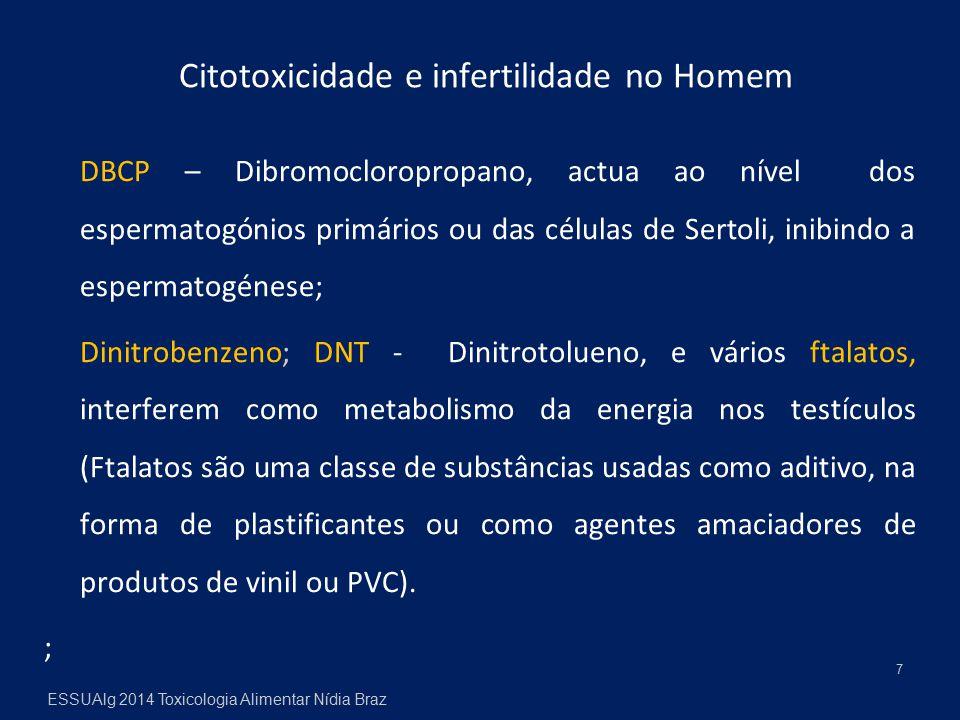Citotoxicidade e infertilidade no Homem Etanol (atrasa o desenvolvimento testicular e pode afectar as células de suporte); Pesticidas: clorodecona e DDT (Dicloro-Difenil-Tricloroetano); Tabaco (os fumadores têm maior percentagem de espermatozóides mal-formados).