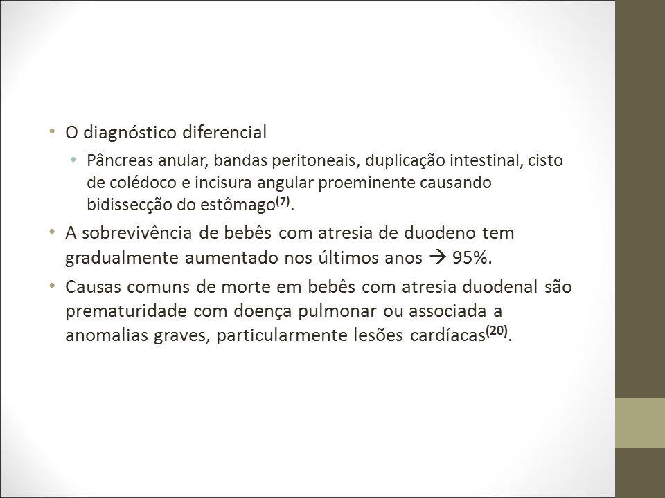 O diagnóstico diferencial Pâncreas anular, bandas peritoneais, duplicação intestinal, cisto de colédoco e incisura angular proeminente causando bidiss