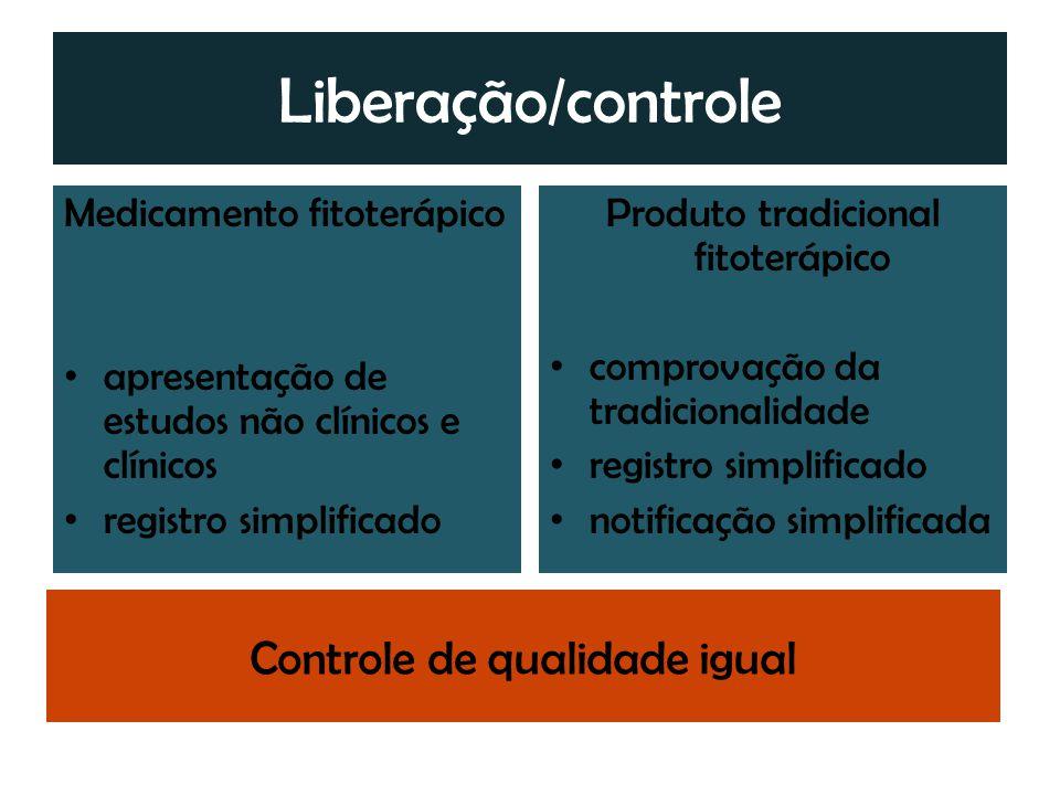 Liberação/controle Medicamento fitoterápico apresentação de estudos não clínicos e clínicos registro simplificado Produto tradicional fitoterápico com