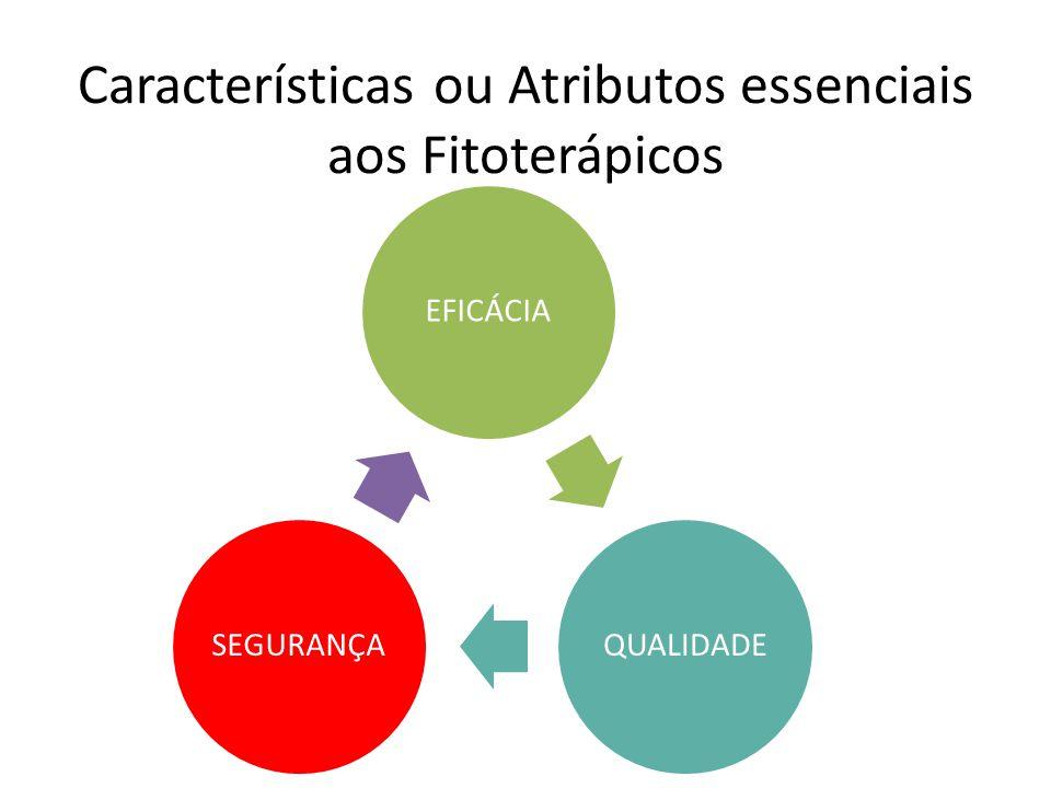 EFICÁCIAQUALIDADESEGURANÇA Características ou Atributos essenciais aos Fitoterápicos