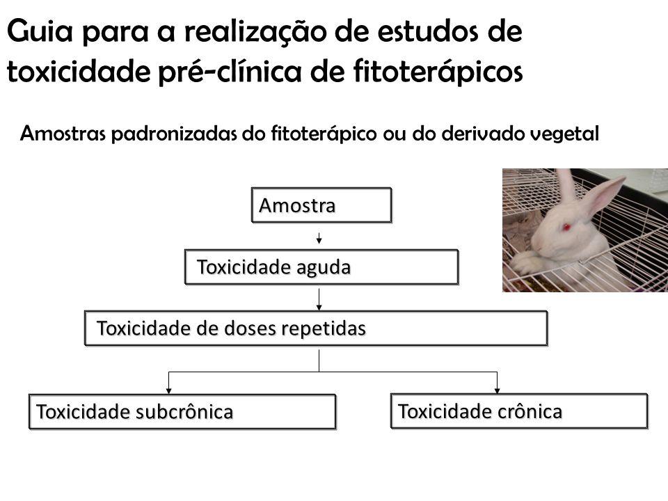 Guia para a realização de estudos de toxicidade pré-clínica de fitoterápicos Amostras padronizadas do fitoterápico ou do derivado vegetal Amostra Toxi
