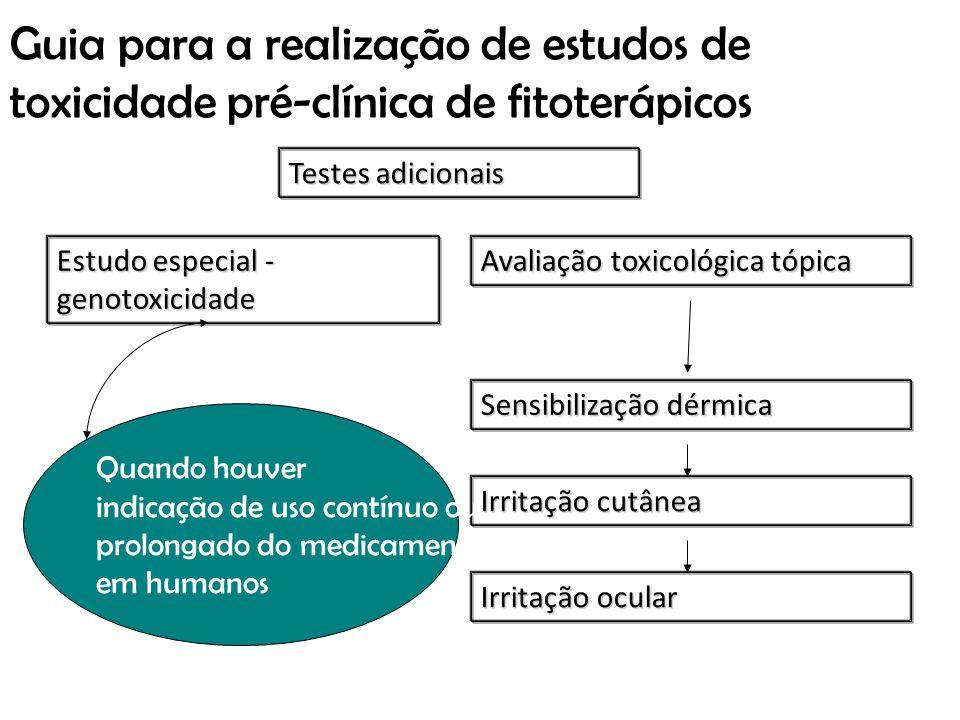 Guia para a realização de estudos de toxicidade pré-clínica de fitoterápicos Irritação ocular Irritação cutânea Sensibilização dérmica Estudo especial