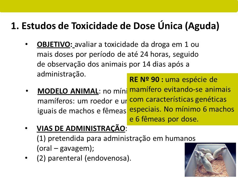 OBJETIVO: avaliar a toxicidade da droga em 1 ou mais doses por período de até 24 horas, seguido de observação dos animais por 14 dias após a administr