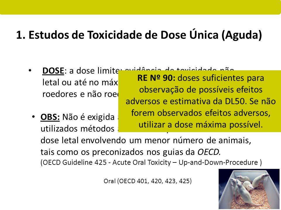 DOSE: a dose limite: evidência de toxicidade não letal ou até no máximo 1000 mg/kg/dia para roedores e não roedores. 1. Estudos de Toxicidade de Dose