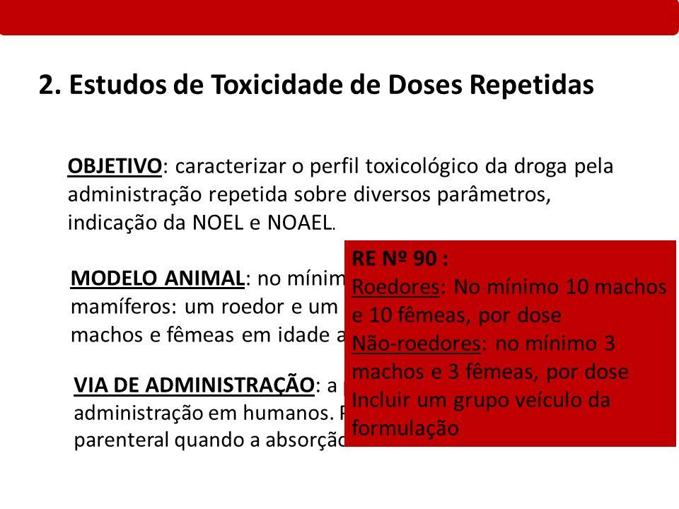 OBJETIVO: caracterizar o perfil toxicológico da droga pela administração repetida sobre diversos parâmetros, indicação da NOEL e NOAEL. MODELO ANIMAL: